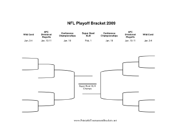 nfl playoff bracket super bowl 2009 a bracket for the super bowl