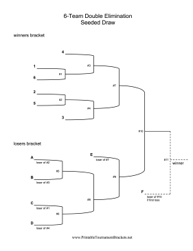 Tennis round robin draw sheets download adobe